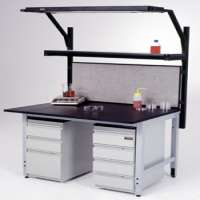 Laboratory Workstation Manufacturers