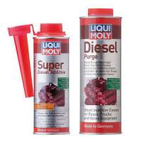 Diesel Additive Importers