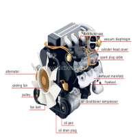 Gasoline Engines Manufacturers