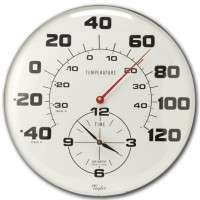 Thermometer Clock Manufacturers