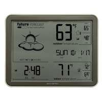 Digital Weather Meter Manufacturers