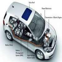 Electric Motor Car Manufacturers
