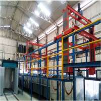 CED Coating Plant Manufacturers