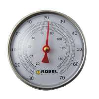 Rail Thermometer Manufacturers