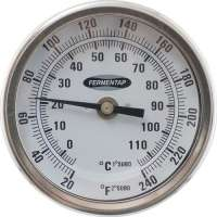 Dial Thermometers Manufacturers