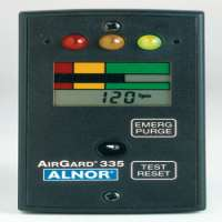 Velocity Monitor Manufacturers