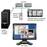 HMI Software Manufacturers
