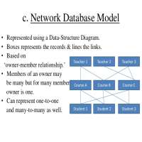 Network Data System Manufacturers