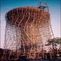 Bamboo Scaffolding Manufacturers