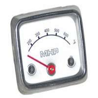 Heat Indicators Manufacturers