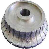 Profile Wheel Manufacturers