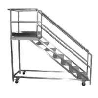 Portable Platforms Manufacturers