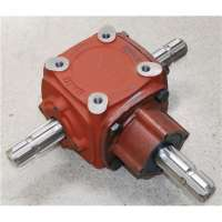 Agricultural Gearbox Manufacturers