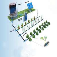 Solar Irrigation System Manufacturers
