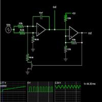 Voltage Control Oscillator Manufacturers