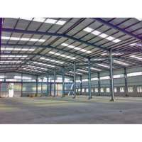 Roof Works Manufacturers