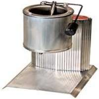 Melting Pots Manufacturers