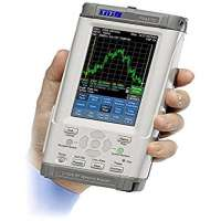 Handheld Analyzer Manufacturers
