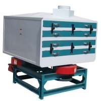 Rice Plansifter Manufacturers