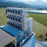 Carbon Dioxide Recycling Plant Manufacturers