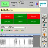 Statistical Process Control Software Manufacturers