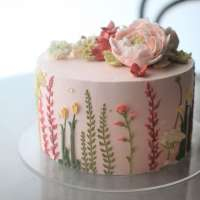 Cake Decorations Manufacturers