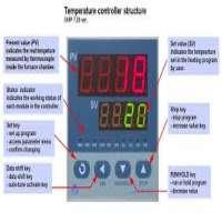 炉控制系统 制造商