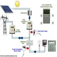 能源控制系统 制造商