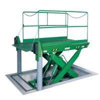 Dock Lifts Manufacturers