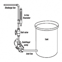 Gravity Feed System Manufacturers