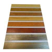 PVC Plank Manufacturers