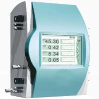 Water Analyzer Manufacturers