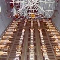 货物装卸系统 制造商