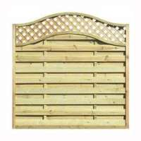 Fence Panels Manufacturers
