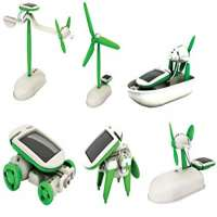 Educational Solar Kit Manufacturers