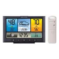 Wireless Weather Station Manufacturers