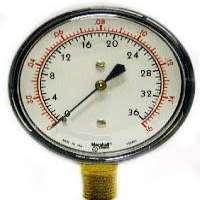 Precision Gauges Manufacturers