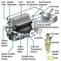 Fuel Injection Systems Manufacturers
