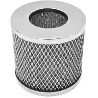 Wire Mesh Filter Manufacturers
