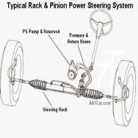 Power Steering Parts Importers
