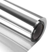 UV Control Film Manufacturers