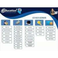 School Management Software Importers
