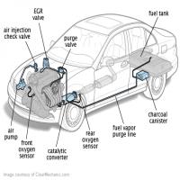 排放控制系统 制造商