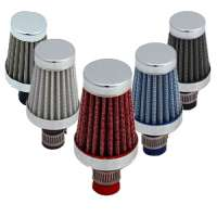 Breather Filters Manufacturers