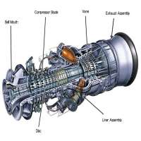 Gas Turbine Components Manufacturers