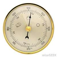 Weather Barometer Manufacturers