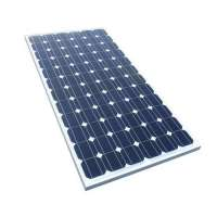 Solar PV Panel Manufacturers